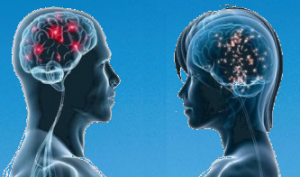 Nevro-Lingvistično Programiranje